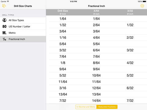 Drill Size Charts - Drill bit size tables to show US Number / Letter and Fraction Inch sizes in Decimal Inch and Metric Conversions iPad Screenshot 3
