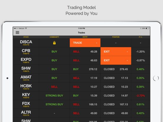 1 Stock a Day – Trading Game Screenshots