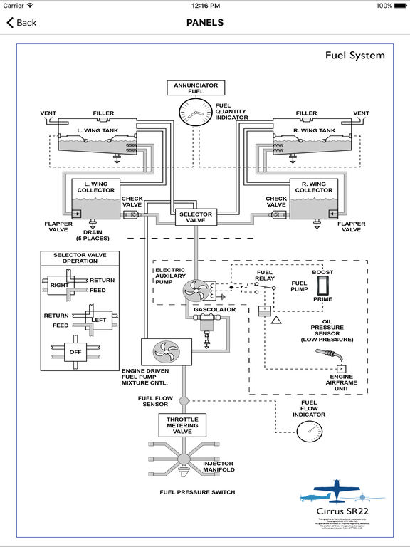 cirrus sr20 electrical system schematic wiring diagram portal u2022 rh getcircuitdiagram today cirrus sr20 electrical diagram 1993 Nissan Pathfinder Headlights Wiring Harness Diagram