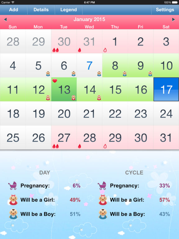 Ovulation Calendar for Women - Free Conception & Pregnancy Calculator, Women