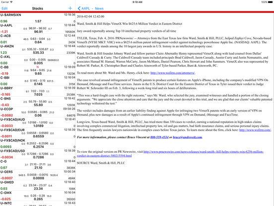 Stockwatch Ticker - iPad Edition iPad Screenshot 5