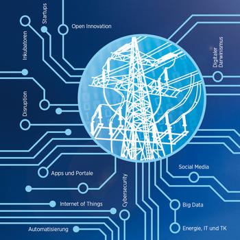HB Digitalisierung 2015 LOGO-APP點子