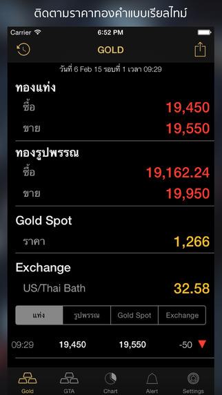 Gold TH