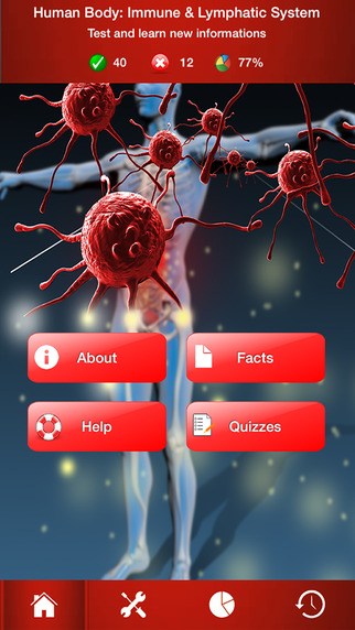 Human Body : Immune Lymphatic System Trivia