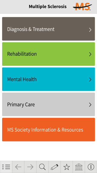 Multiple Sclerosis Diagnosis Management