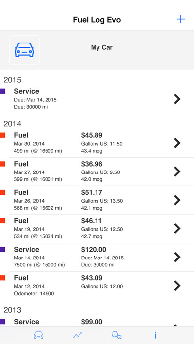 Fuel Log Evo iPhone Screenshot 2