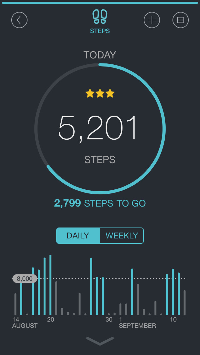 App Shopper Fitport Your Fitness Dashboard Healthcare