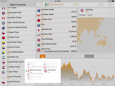 My Currency - Currency Converter iPad Screenshot 2