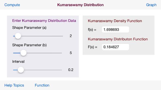 Kumaraswamy Distribution
