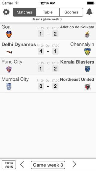 Livescore India Football League - Indian Super League