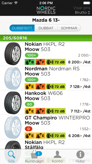 Nordic Wheels