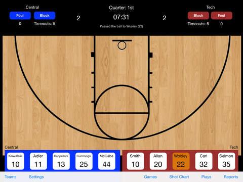 StatGeek Basketball