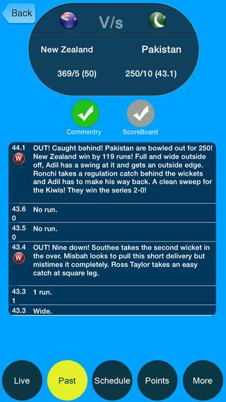 IPL 2015 Cricket Fever Live Score with Full scrorecard