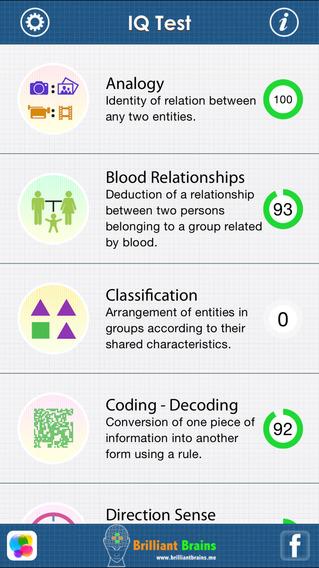 The IQ Test : Free Edition iPhone Screenshot 1