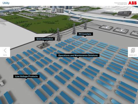 Solar solutions landscape