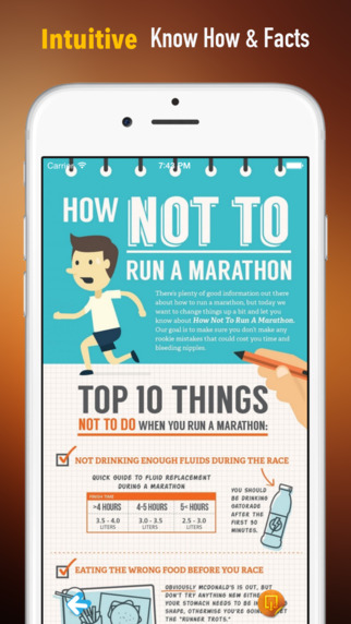 Marathon Beginners Guide: Tutorial Video and Latest Trends