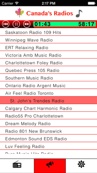 Canada's Radios