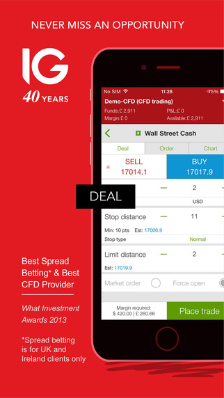 IG Trading – spread betting CFD forex and stockbroking