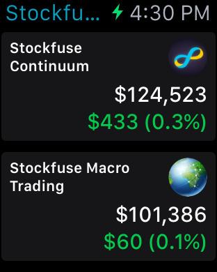 Virtual stock trading game