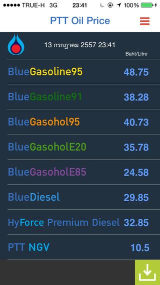 PTT Oil Price