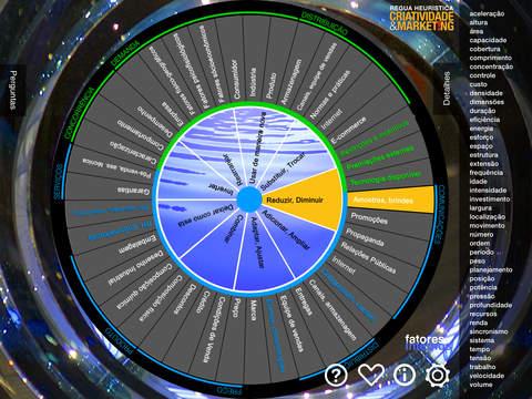 Régua Heurística iPad Screenshot 2