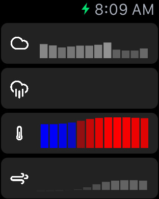 My Forecasts: Outdoor Activities And Weather Screenshots
