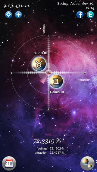 Astro Love Pro - Realtime love predictions