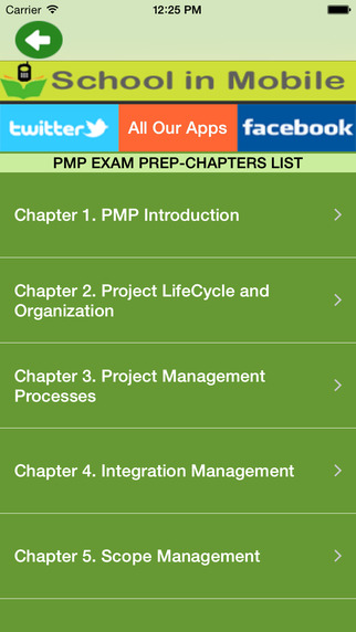 PMP Exam Prep 1000+ exam