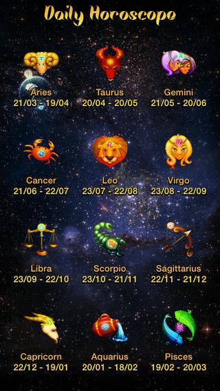 Daily Horoscope 2015