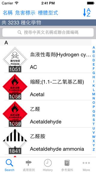 HazMat2012 緊急應變指南 PRO