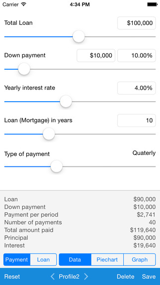 【免費財經App】Loan Calculator - Quick Estimate of Your Loan and Mortgage: Principal, Interest and Loan Balance-APP點子