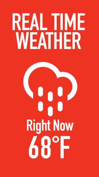 WeatherGIF