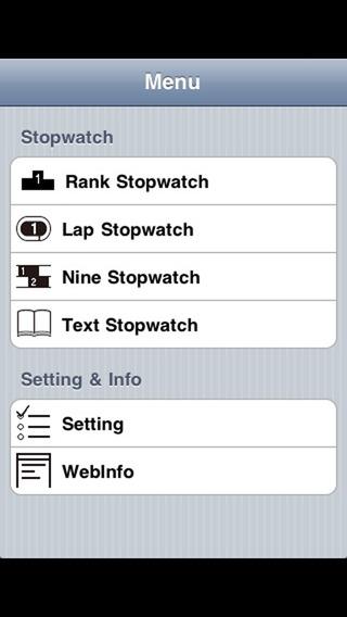 Stopwatch Suite
