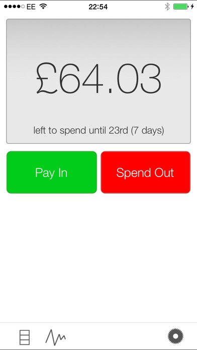 Cash-Strapped iPhone Screenshot 1