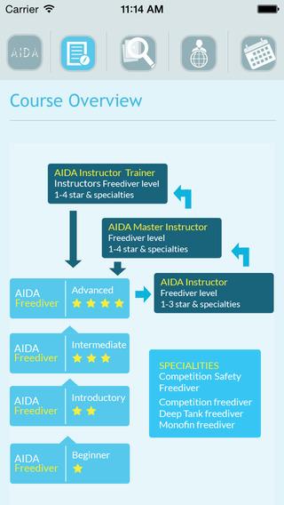 AIDA International Freediving