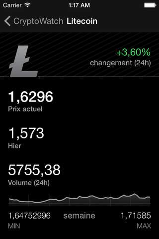 Crypto Pro: Bitcoin Ticker screenshot 2