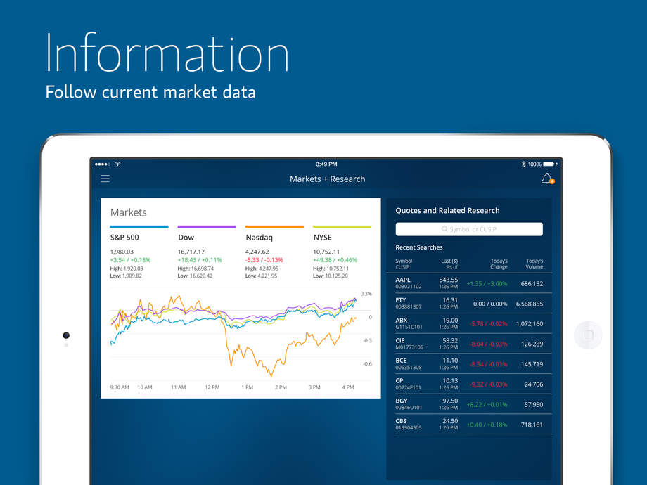 Morgan Stanley Wealth Management For Ipad Ios Store