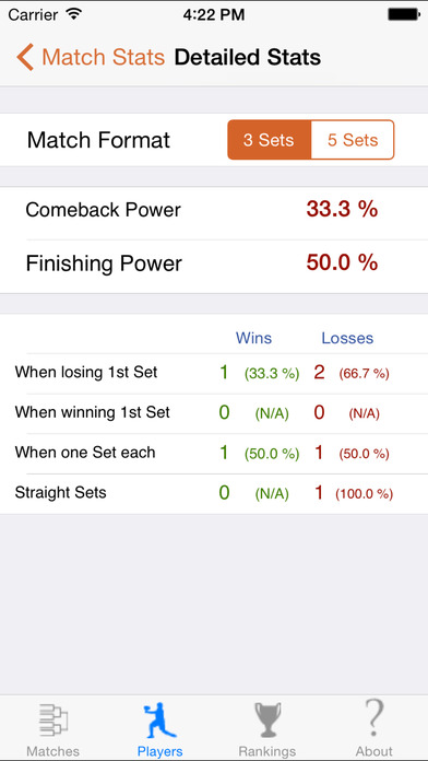 My Tennis Buddy iPhone Screenshot 5