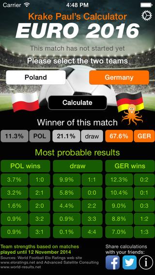 Krake Paul's Calculator: EURO 2016