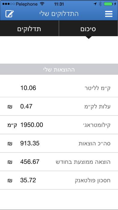 FullTank iPhone Screenshot 5
