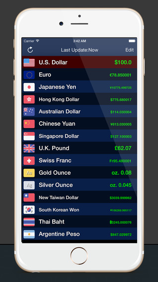 Currency Exchange Rates iPhone Screenshot 1