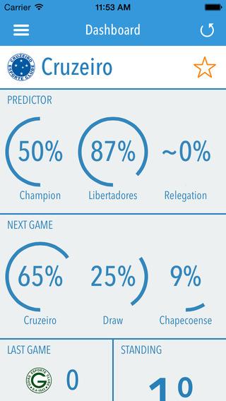 Predictor Brasileirao 2014