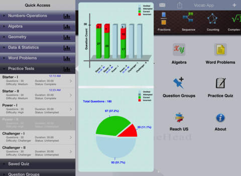 PRAXIS Math Aptitude iPad Screenshot 5