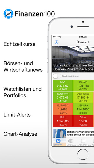 Finanzen100 Börse Aktien und Finanznachrichten