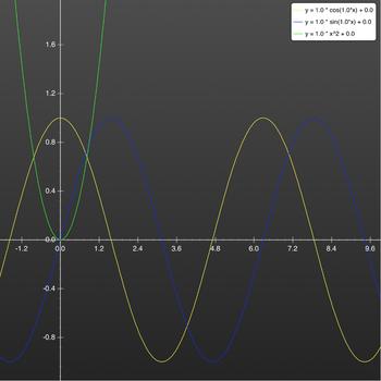 Math Function Viewer LOGO-APP點子