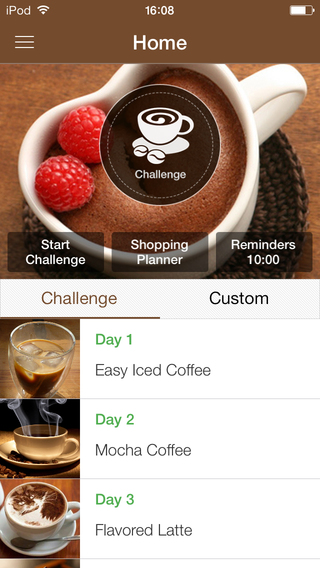 Easy Coffee Recipes - Daily Caffeine