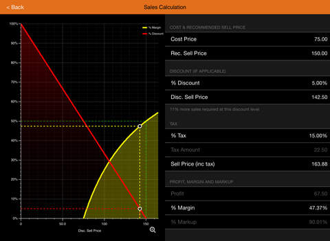 MarginCalc iPad Screenshot 2