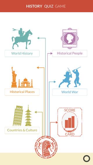 History Quiz Pro