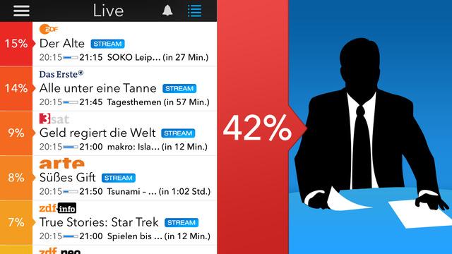 Live TV App · Die TV App für Deutschland mit Quote und TV Programm von equinux