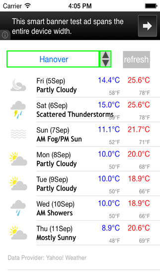 Niedersachsen Weather Forecast